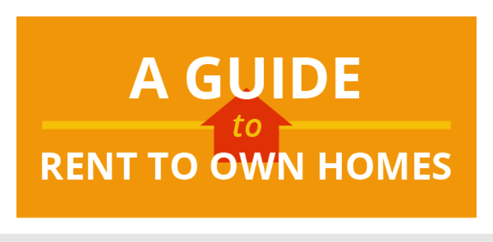 How Rent To Own Works A Guide
