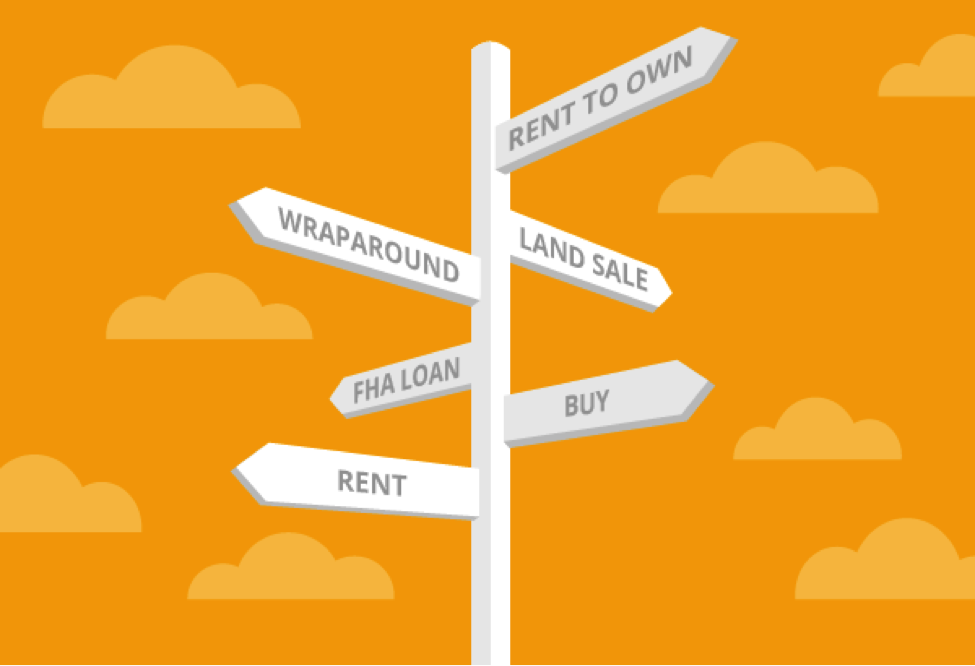 rent to own alternative options