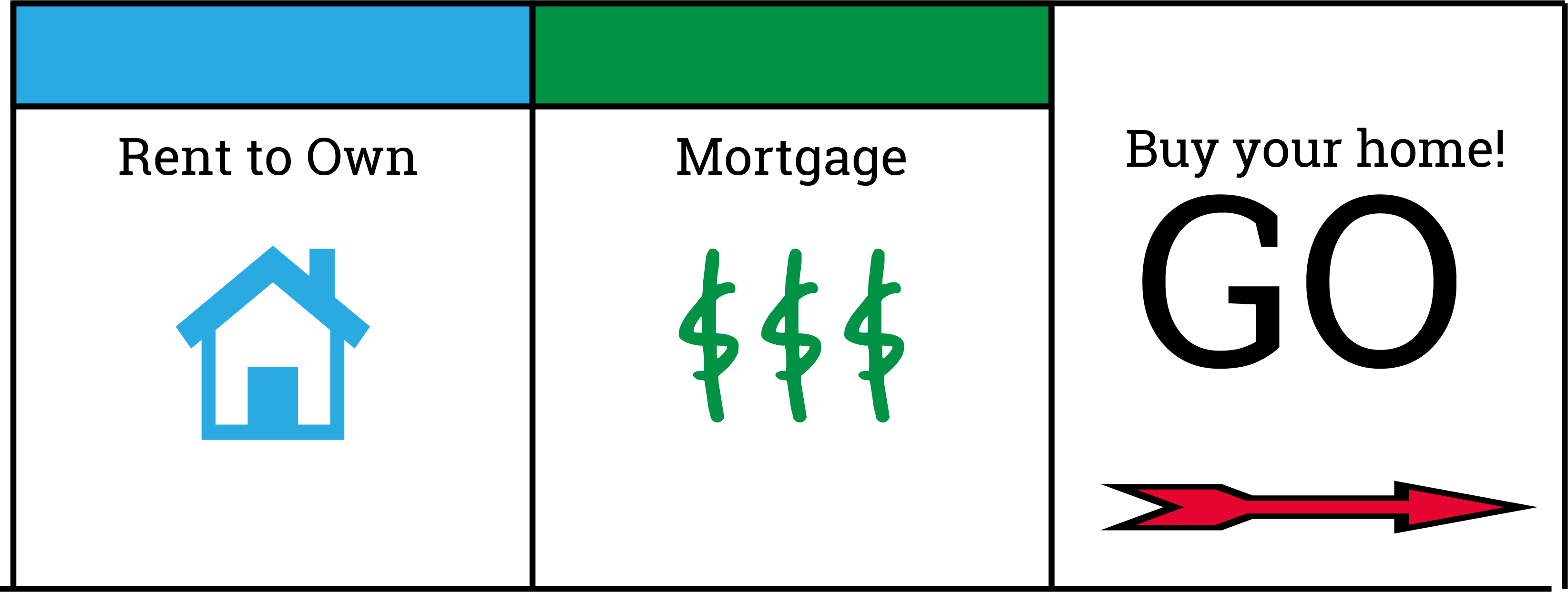 Rent to own and mortgages are as simple as Monopoly – kinda.